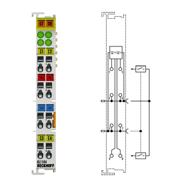 4-channel digital input terminals 24 V DC: KL1114